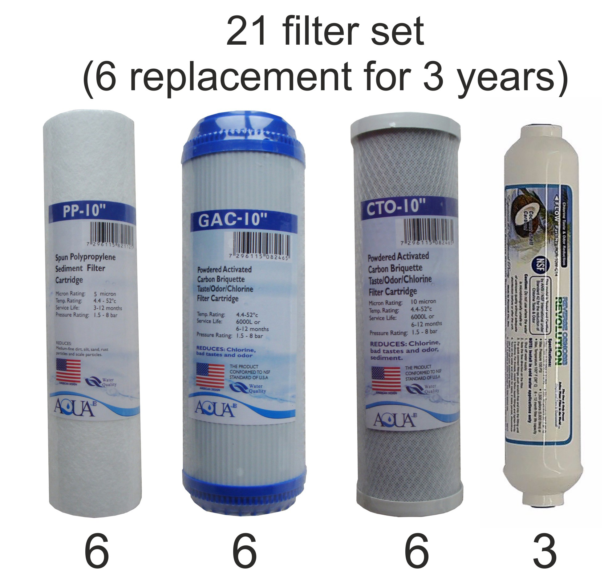 Universal Reverse Osmosis RO Replacement Set of 21 filters for 3-year supply