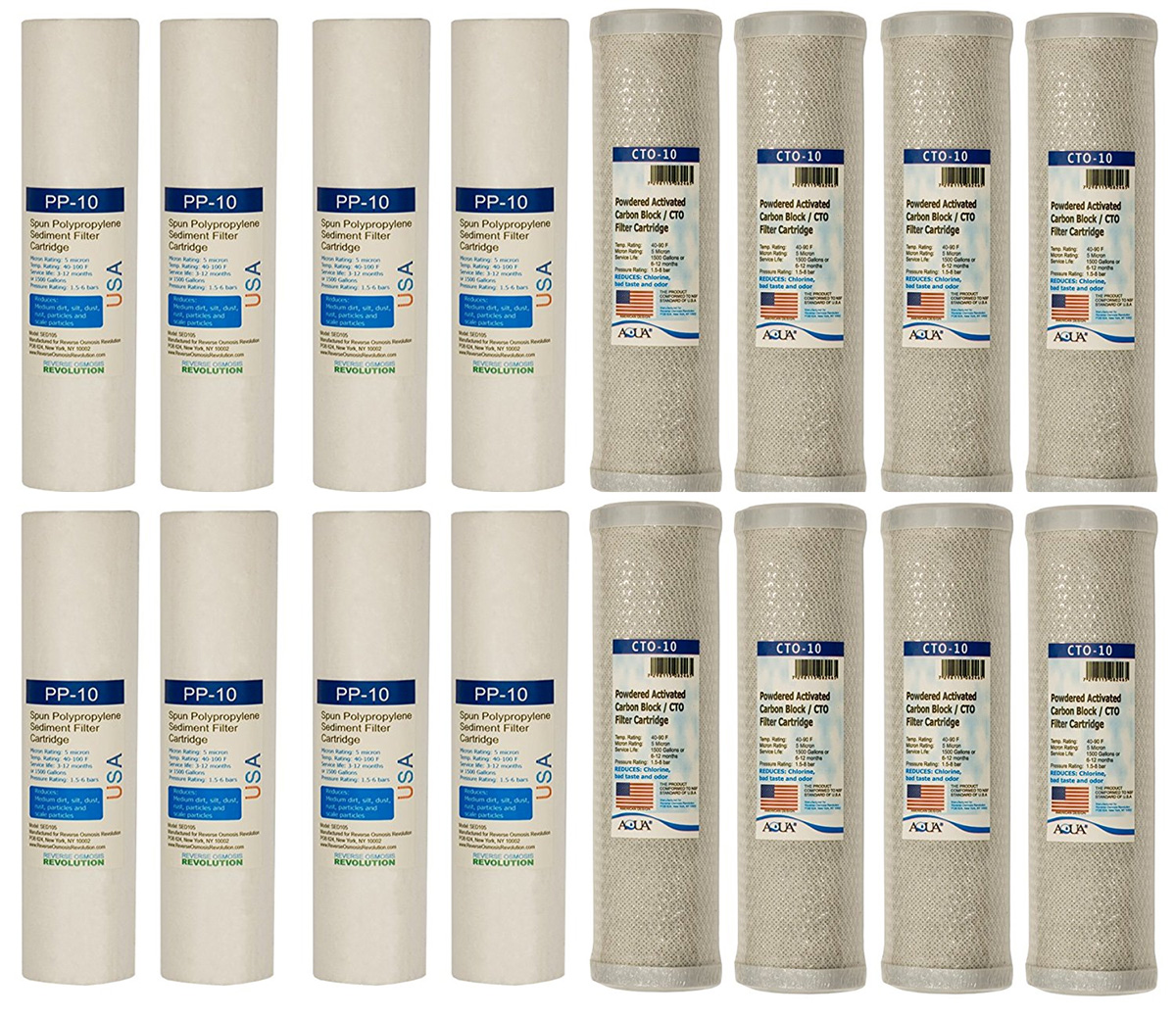 8 replacement filter sets for Dual Stage Reverse Osmosis Revolution Whole House System (2 year supply)